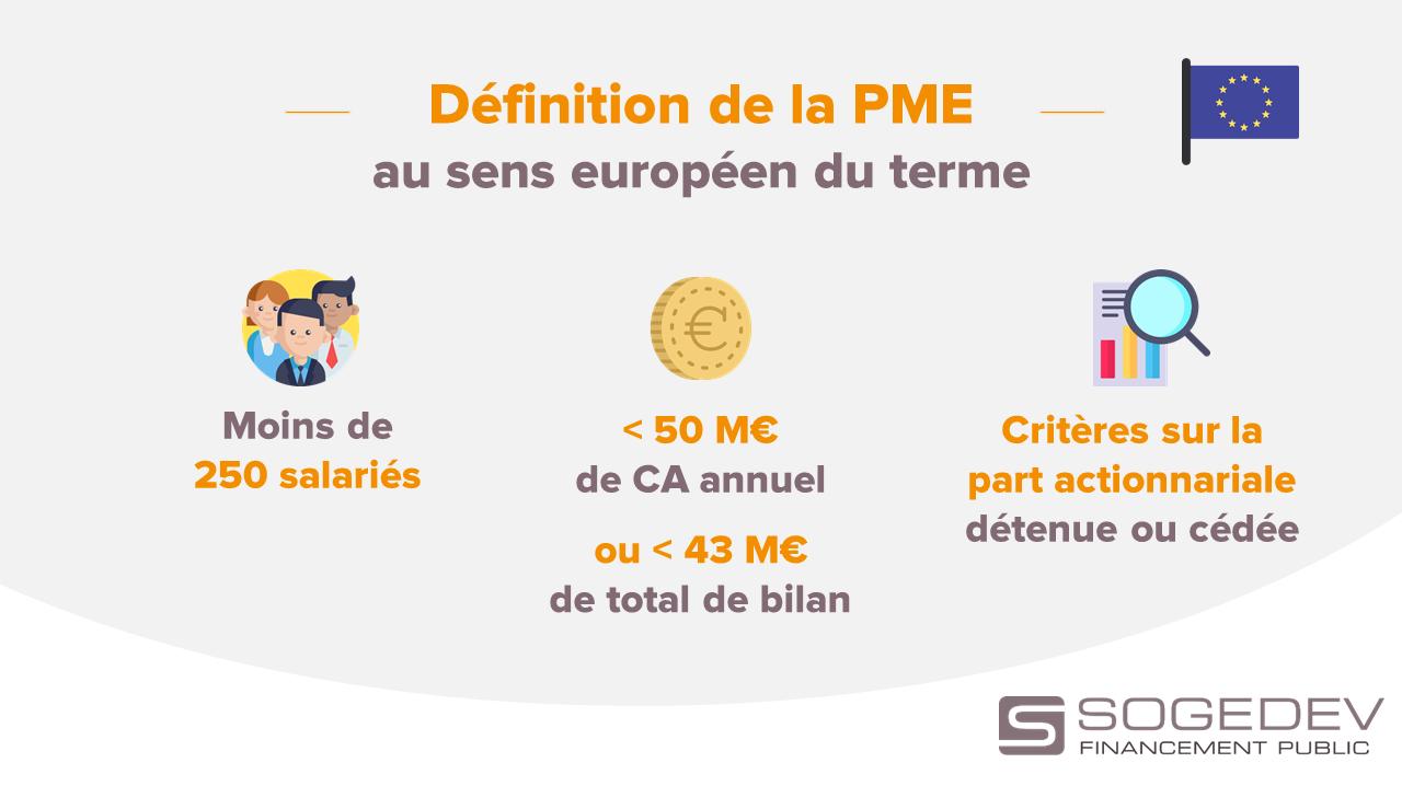 critères de la PME communautaire