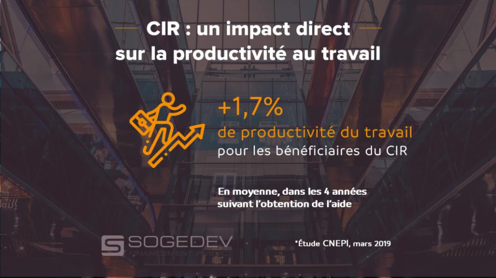 cir_impact_sogedev
