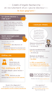 Infographie jeune docteur Sogedev